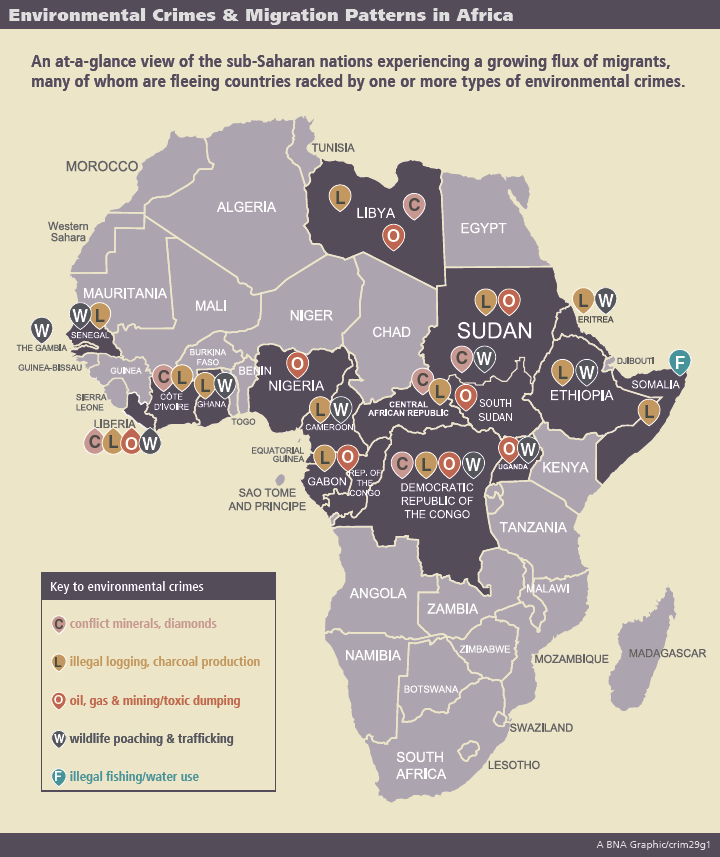 Environmental Crimes and Migration Patterns in Africa